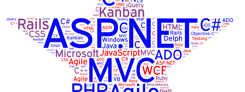 Blog-code